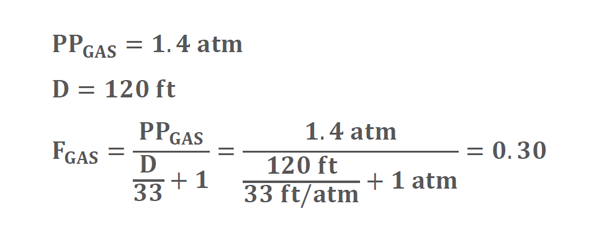 supporting-equations